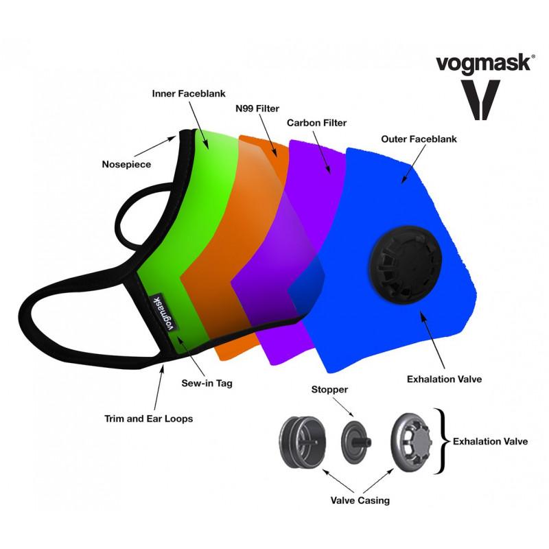 masque velo anti pollution ffp2