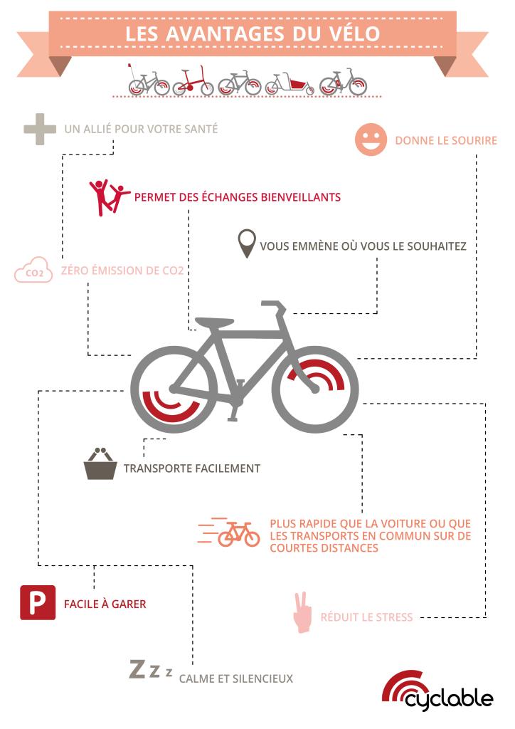 infographie les avantages du vélo fond blanc