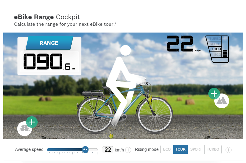 Détail de l'interface Bosch pour calcul de l'autonomie d'une batterie de vélo électrique