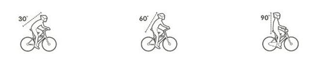 Détail des positions d'un cycliste à vélo