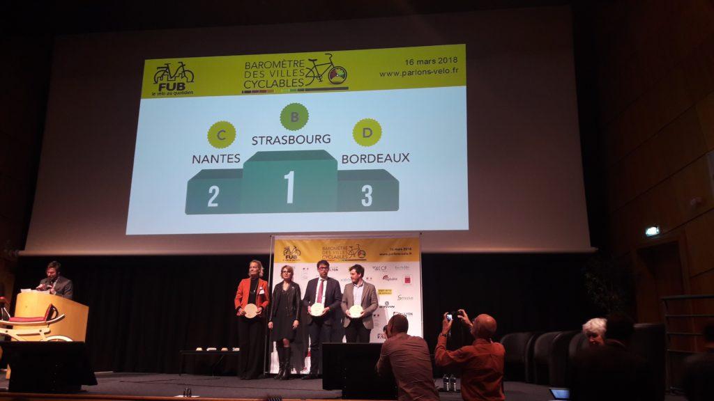 Podium des métropoles cyclables 2018