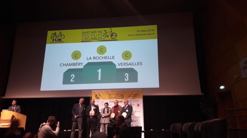 Podium des villes cyclables 2018 plus de 100 000 habitants