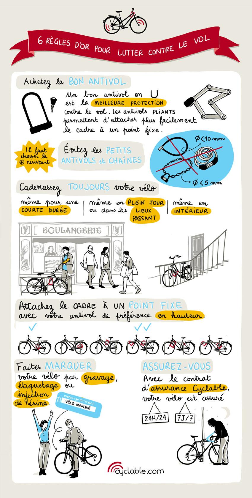 Infographie conseils pour lutter contre le vol de vélo