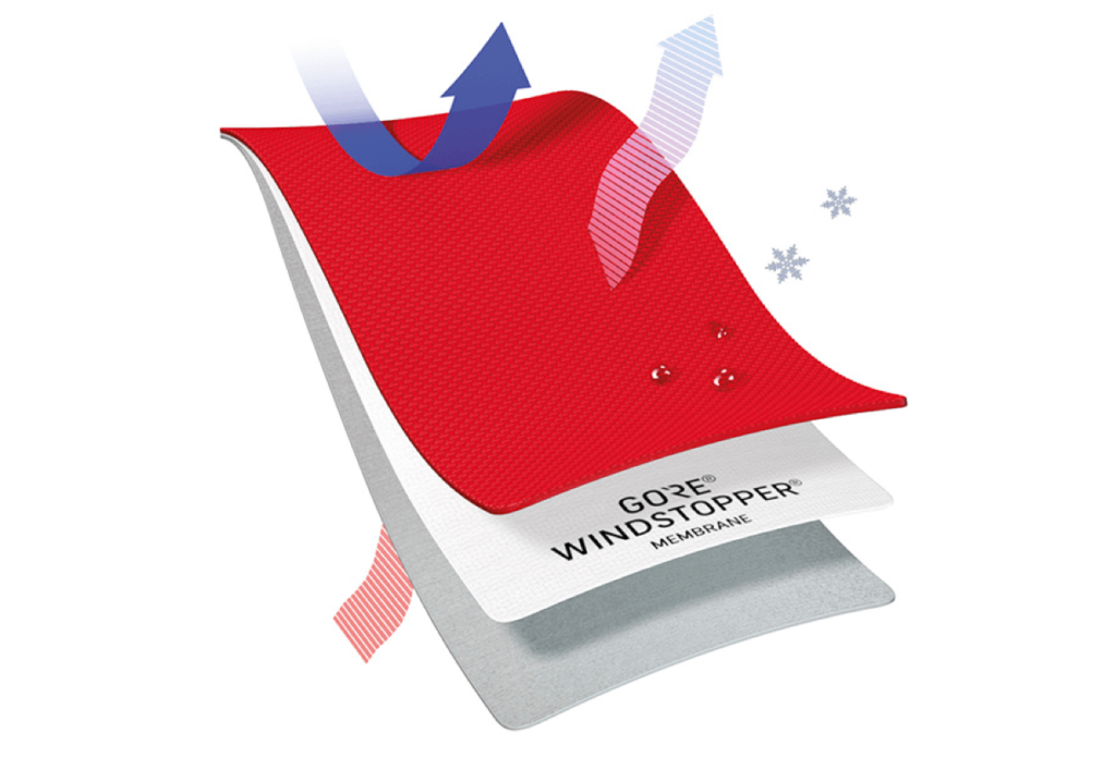 Image de synthèse montrant la technologie Windstopper