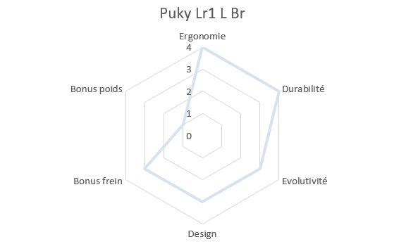 Draisienne Puky avec frein LR1LBr