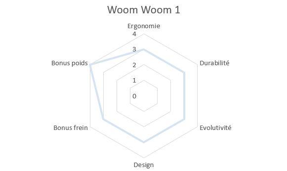 Draisienne Woom 1