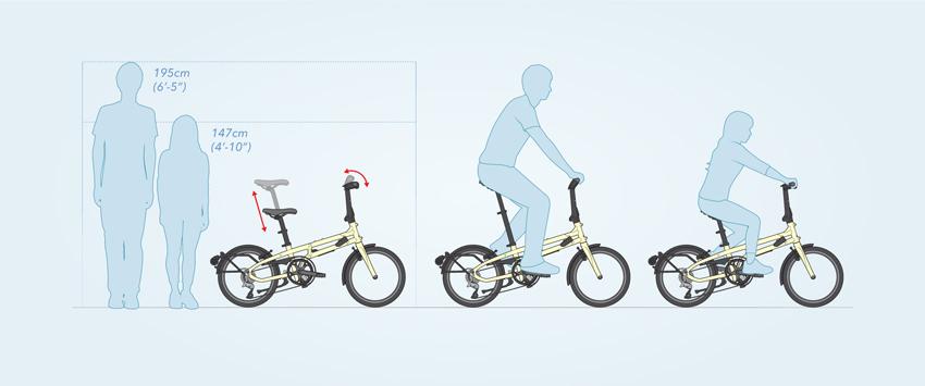 Dessin montrant que tout cycliste, petit ou grand, peut pédaler sur un vélo pliant Tern BYB