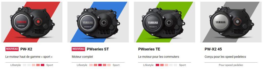 Gamme de moteurs vélo électrique Yamaha 2020