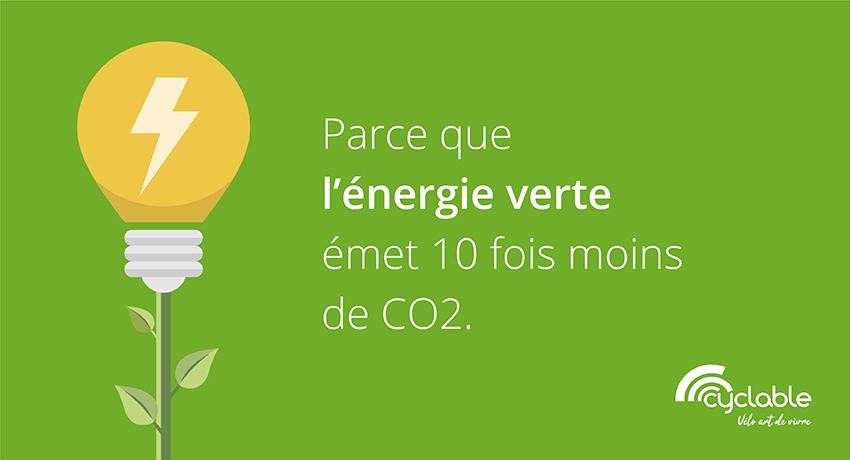 Électricité verte: Cyclable branché sur Enercoop